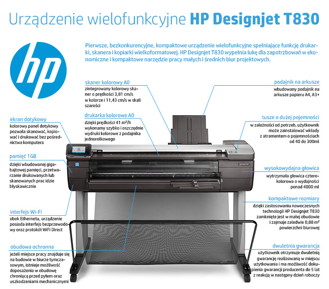 Ploter ze skanerem HP Designjet T830 eMFP